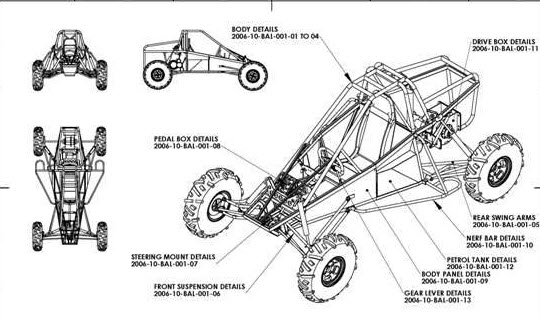 Buggy Plans | Off Road Buggy